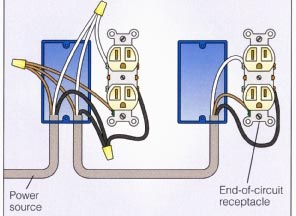 wiring an outlet