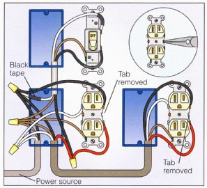 wire an outlet rh how to wire it com outlet box wiring diagrams outlet box wiring 3 black 3 white wires