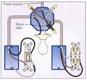 Wiring Diagram    Switch on Power Coming In At Light   With 2 Way Switch And Outlet
