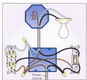 2 way light outlet2 wiring outlets and lights on same circuit google search diy wiring lights and outlets on same circuit diagram at n-0.co