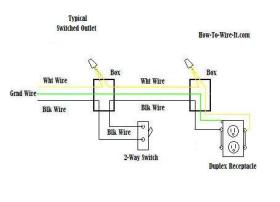 Wiring DiagramsHow To Wire It