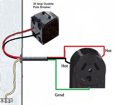 wire a dryer outlet, Wiring diagram