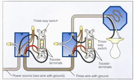 Wiring a 3-Way Switch on three way dimmer switch wiring, three way electrical diagram, three way electrical switches, three way wall switch wiring,