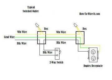 Outlet And Switch Wiring Diagram from www.how-to-wire-it.com