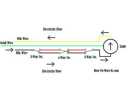 4 Wire Switch Wiring Diagram: Wiring a 4-way switch,Design