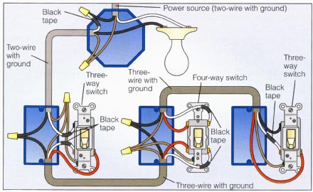 Wiring Diagram  Light Switch on Is Basically A 3 Way Circuit With A 4 Way Switch Added Between The 2