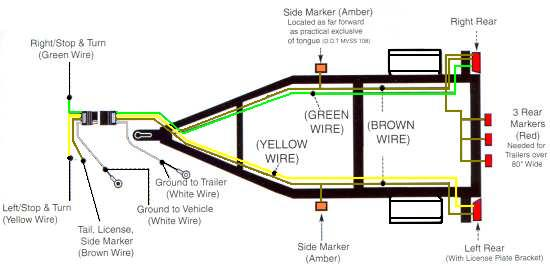 4 way trailer wiring wire a trailer how to wire trailer lights 4 way diagram at gsmportal.co