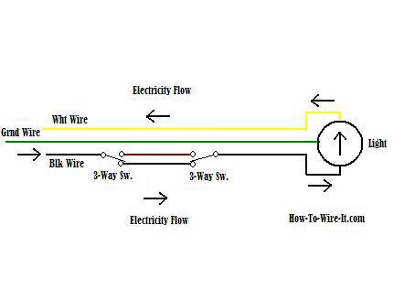 3-way switch flow chart