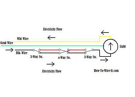 4-way switch flow diagram