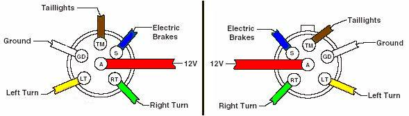 Trailer Light Wiring Diagram 7 Way from www.how-to-wire-it.com