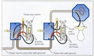 wiring examples and instructions rh how to wire it com basic light switch wiring uk basic switch wireing
