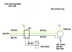 wiring examples and instructions ceiling fan wiring diagram