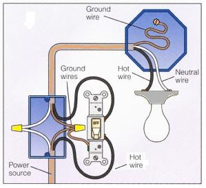 Ceiling  Wiring on Basic 2 Way Switch Wiring Diagram