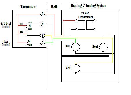 wire a thermostatHome Heating Thermostat Wiring Diagram #1