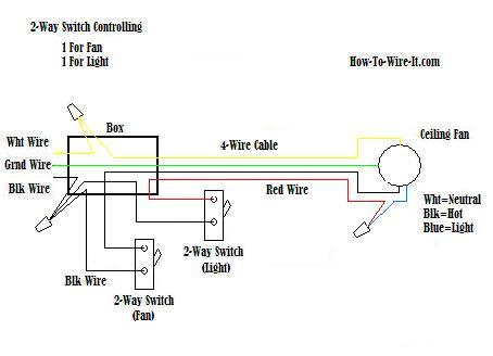 Wire A Ceiling Fan Fann Wiring Diagram With Two Ceiling Lights on