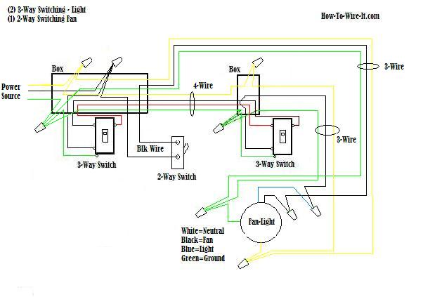 wire a ceiling fan Hunter Fan Wiring Diagram