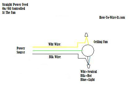 wire a ceiling fan rh how to wire it com Harbor Breeze Fan Wiring Diagram Exhaust Fan Wiring Diagram