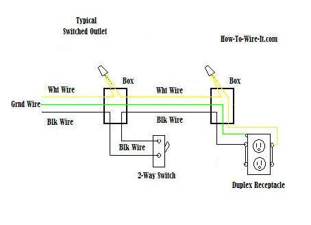outlet diagram typical wiring wall switch wall outlet wiring \u2022 wiring diagrams Single Pole Switch Wiring Diagram at bakdesigns.co