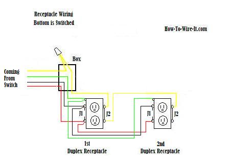 wire an outlet rh how to wire it com wiring diagram of switched outlet wiring diagram outlet to switch to light
