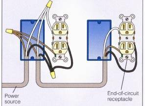wire an outlet two gang outlet wiring diagram wiring receptacles in series #7