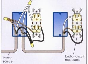 wire an outlet rh how to wire it com outlet wiring instructions outlet wiring color code