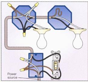 Wiring a 2-Way Switch on testing a light switch, wiring diagram switch, relay wiring switch, reverse light switch, power a light switch, fog light switch, 3 way light switch, wiring lights in series, single pole light switch, grounding a light switch,