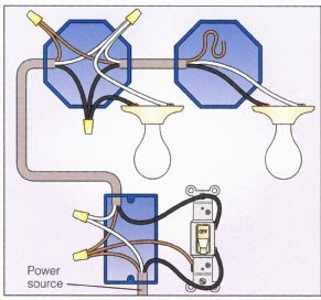 2 lights with 2-way switch wiring diagram