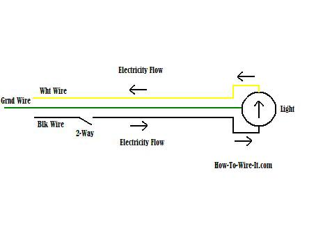 wiring a way switch 2 way switch electricity flow diagram
