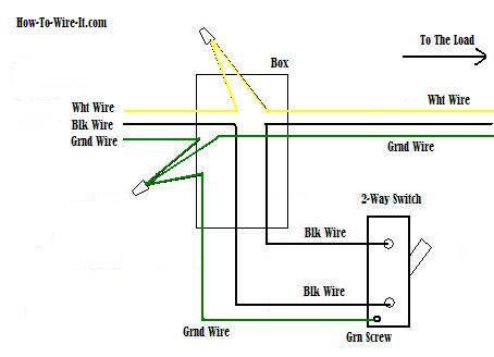 light switch home wiring diagram wiring a 2 way switch  wiring a 2 way switch