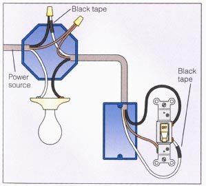 Wiring a 2-Way Switch:Power at Light 2-way Switch Wiring Diagram,Lighting