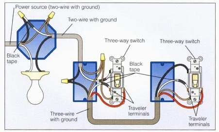 3 way power at light diagram