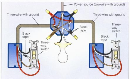 wiring a way switch 3 way power at light 2 diagram