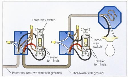 wiring a way switch 3 way power at switch diagram