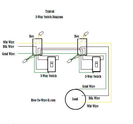 Wiring a 3-Way Switch on 3 wire switch diagram, easy 3 way switch diagram, 3 switch cover, 3 pull switch diagram, 3 switch lighting diagram, 3 speed switch diagram, 4 wire diagram, 3 switch circuit, 3-way electrical connection diagram, 3 light diagram,