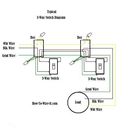 wiring a 3 way switch rh how to wire it com 3-Way Switch Hook Up Typical 3-Way Switch Diagram