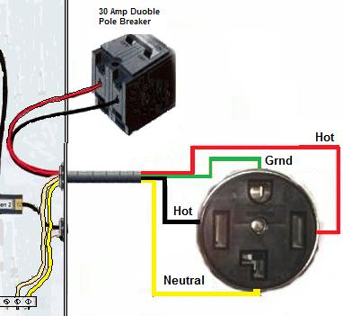 Wire a Dryer Outlet  Wire Outlet Wiring Diagram on wiring a dryer outlet, wiring a light switch and gfci outlet, wiring double outlet box, wiring a 110 outlet, dual wiring a receptacle outlet, wiring 240 vac outlet,