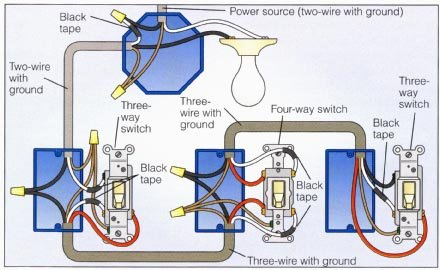 Power at Light 4-Way Switch Wiring Diagram