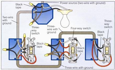 how to wire a 4 way switch diagram wiring diagram on the net Dimmer Switch Wiring Diagram