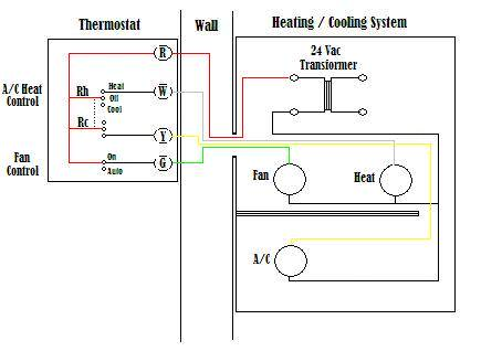 Wire A Thermostat A C Thermostat Wiring Diagram on