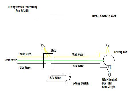 Wire a Ceiling Fan 2-way switch Diagram