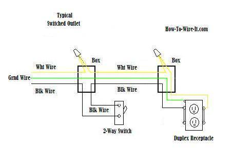 Wire An Outlet Wiring Diagram Switched Outlet on