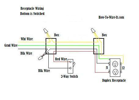 wire an outlet rh how to wire it com wiring a switched outlet receptacle wiring a switched outlet wiring diagram
